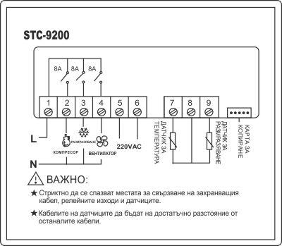 Схема на свързване на температурен контролер STC-9200